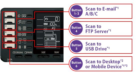 cms dstگاh کپی 6020D img2 - دستگاه کپی شارپ  مدل AR-6023N